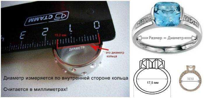 размер кольца как определитб позволяет получить